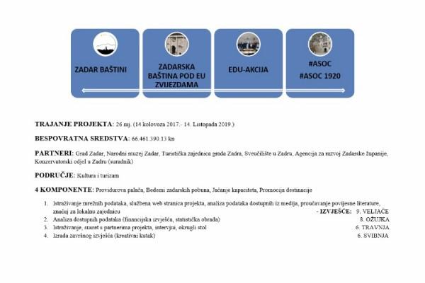 Zadarska baština pod EU zvijezdama